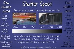 Shutter Speed cheat sheet by Matt Tinker Photography